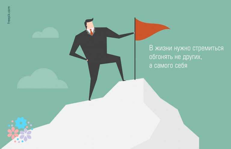 Цитаты о цели и успехе