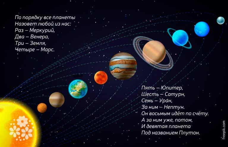 Стихи про космос для детей 5-6 лет